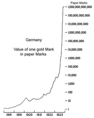 Hyperinflation-Weimar-Republic-425x531