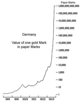 Hyperinflation-Weimar-Republic-425x531