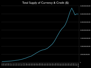 Total_supply_of_currency_credit