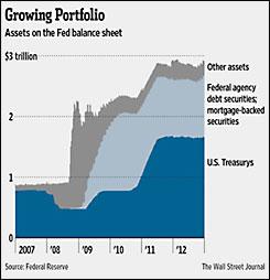 Growing-portfolio