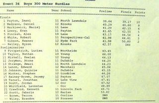Results-300 hurdles