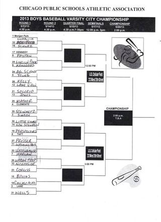 2013-cps-playoff-bracket