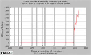 Excess-Reserves-425x255