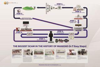 20131022_scam